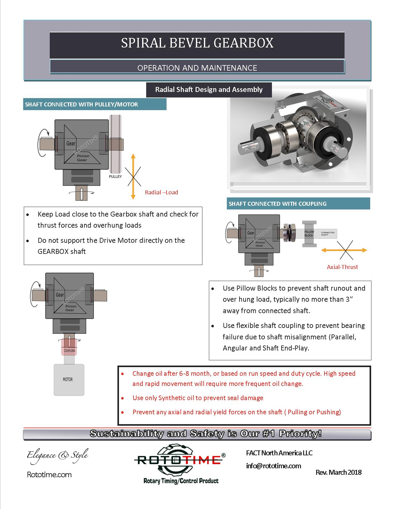 Basic of Gearbox